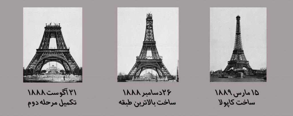 تاریخچه ساخت برج ایفل به روایت تصویر
